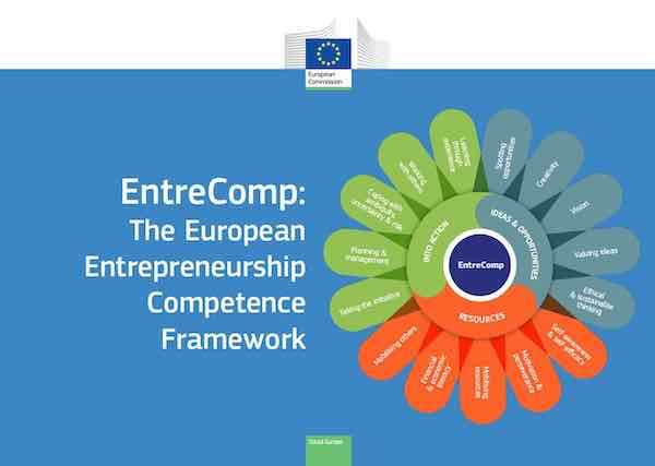 Entrecomp graphic