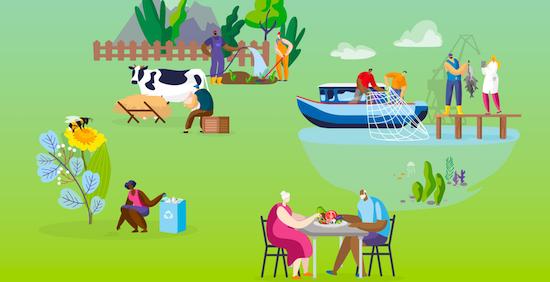 farming funding image